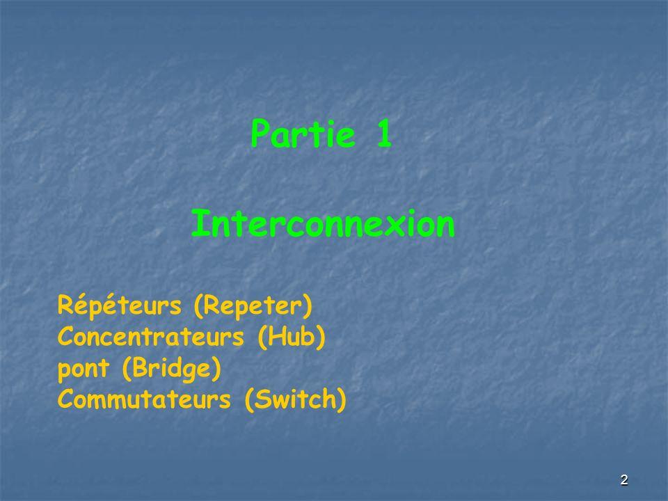 23 Ethernet full-duplex Ethernet full-duplex impossible sur un support partagé avec accès CSMA/CD Ethernet full-duplex nécessite une liaison point à point, utilisable dans les deux sens de communication, sans méthode d accès doubler la bande passante dun réseau local Invalider la détection de collision