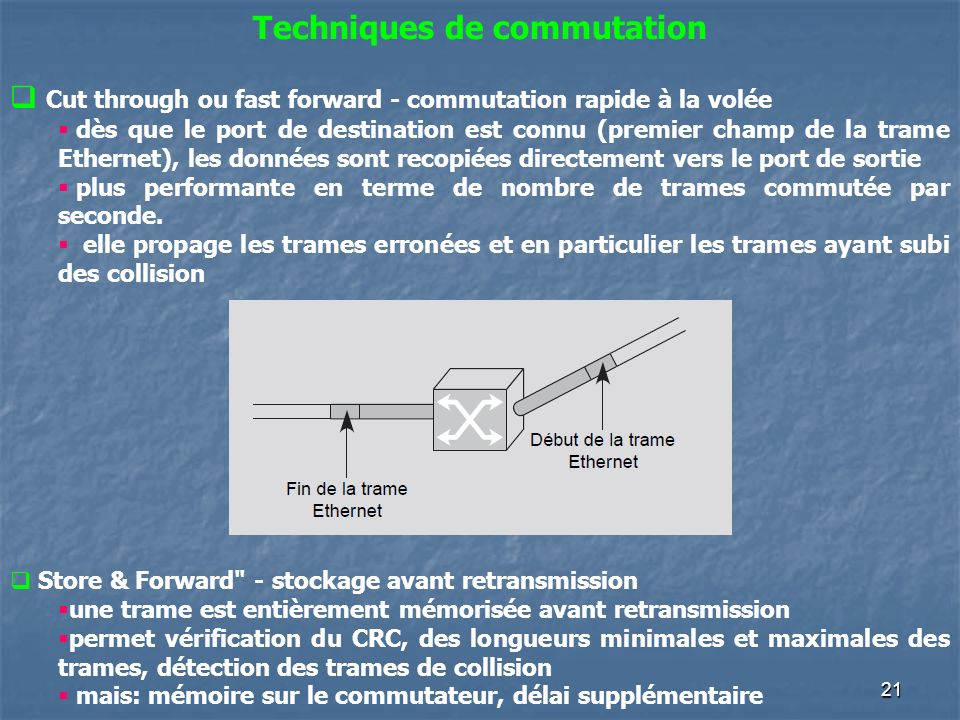 21 Techniques de commutation Cut through ou fast forward - commutation rapide à la volée dès que le port de destination est connu (premier champ de la
