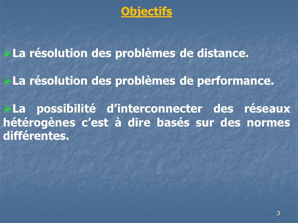 3 Objectifs La résolution des problèmes de distance. La résolution des problèmes de performance. La possibilité dinterconnecter des réseaux hétérogène