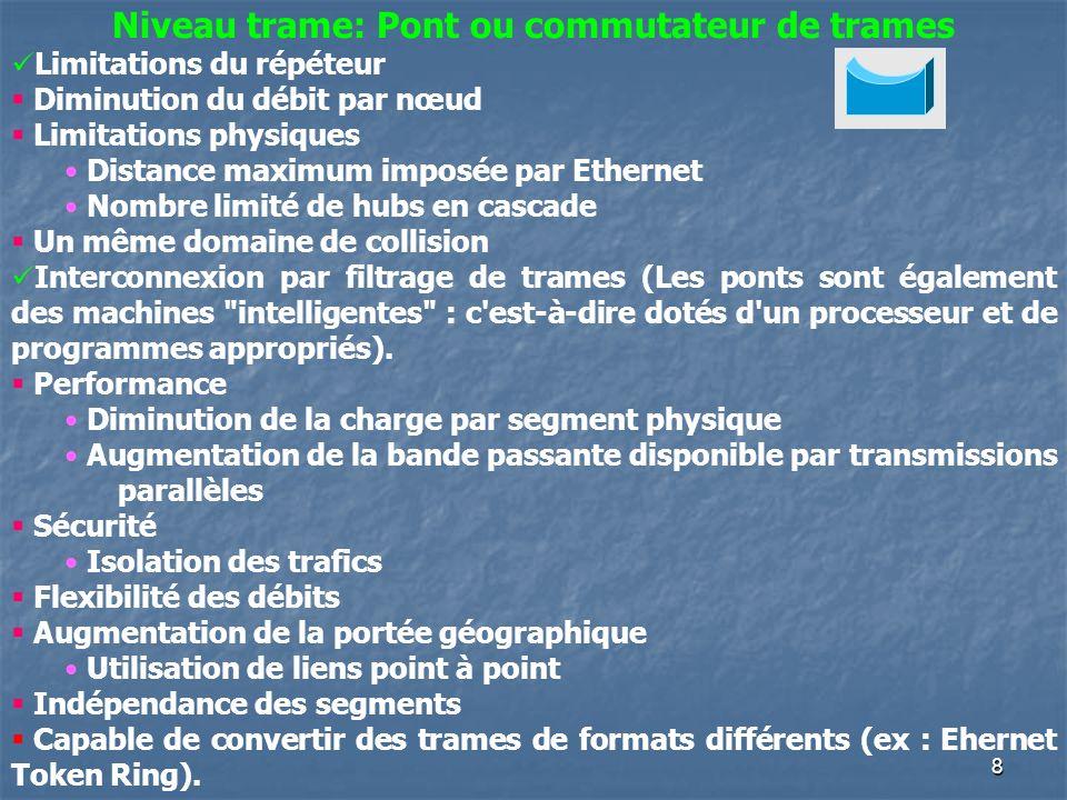 8 Niveau trame: Pont ou commutateur de trames Limitations du répéteur Diminution du débit par nœud Limitations physiques Distance maximum imposée par