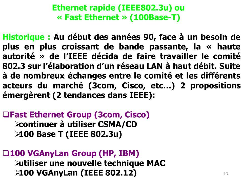 12 Ethernet rapide (IEEE802.3u) ou « Fast Ethernet » (100Base-T) Historique : Au début des années 90, face à un besoin de plus en plus croissant de ba