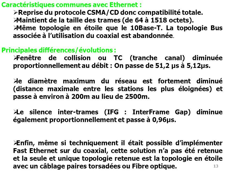 13 Caractéristiques communes avec Ethernet : Reprise du protocole CSMA/CD donc compatibilité totale. Maintient de la taille des trames (de 64 à 1518 o