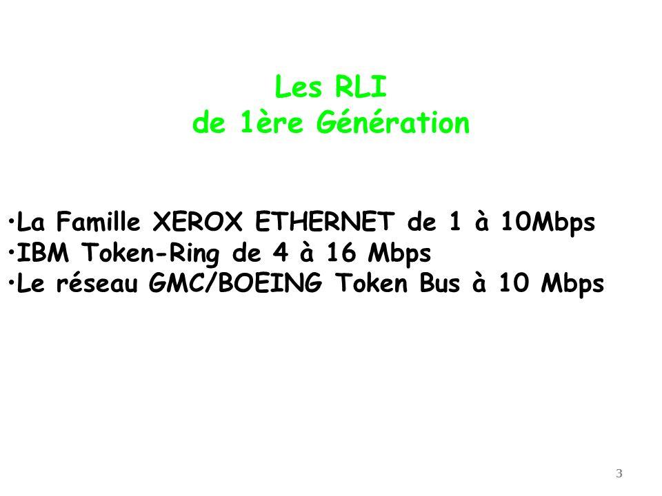 14 La norme 100Base-T se décline en 2 sous-ensembles : Le 100Base-T4 basé sur lutilisation de 4 paires torsadées : codage 8B6T (8 symboles binaires codés sur 6 symboles ternaires), porteuse 25MHz (Baud Rate = 100 Mbps ÷ 8 bits × 6 Baud ÷ 3 = 25 MBaud par paire (possible dutiliser des câbles CAT3 limité à 16Mhz, pour transporter le 100Mbs ).