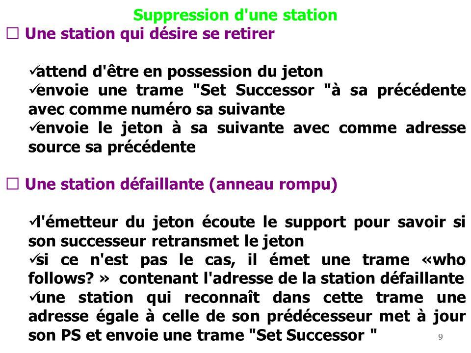 9 Suppression d'une station Une station qui désire se retirer attend d'être en possession du jeton envoie une trame