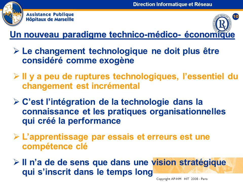 Copyright AP-HM HIT 2008 - Paris 9 Direction Informatique et Réseau Les enjeux de la révolution technologique La partie visible, la technique, ne crée
