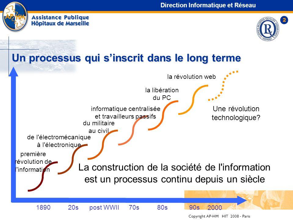 Copyright AP-HM HIT 2008 - Paris Sommaire Les changements technologiques sont ils rapides ? Ou en sommes nous sur les générations des TICs ? Un nouvea