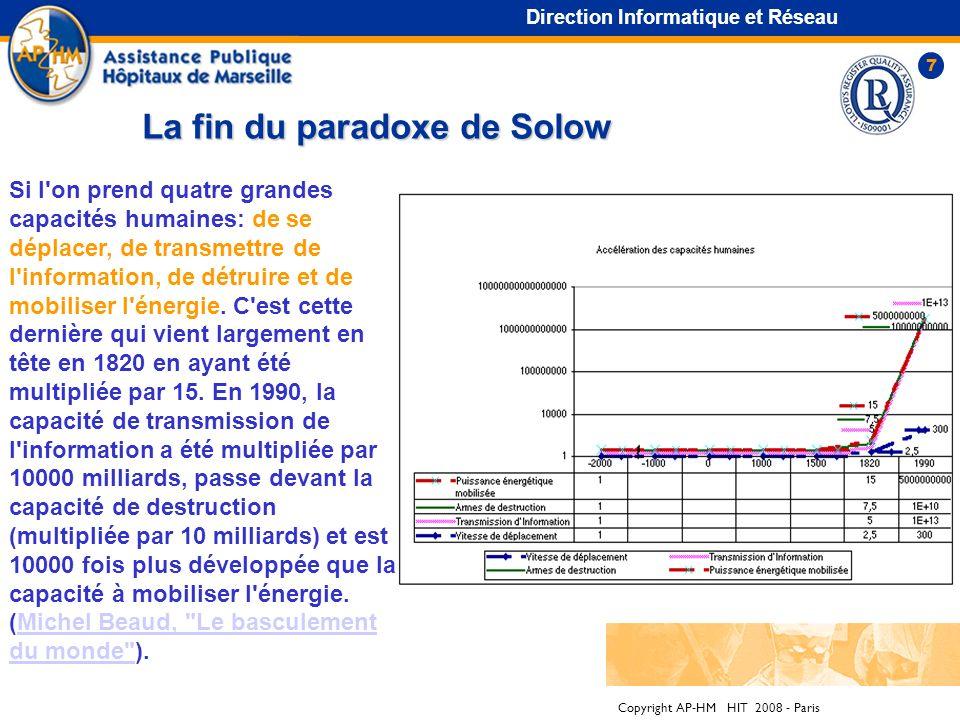 Copyright AP-HM HIT 2008 - Paris 7 Direction Informatique et Réseau La fin du paradoxe de Solow Si l on prend quatre grandes capacités humaines: de se déplacer, de transmettre de l information, de détruire et de mobiliser l énergie.