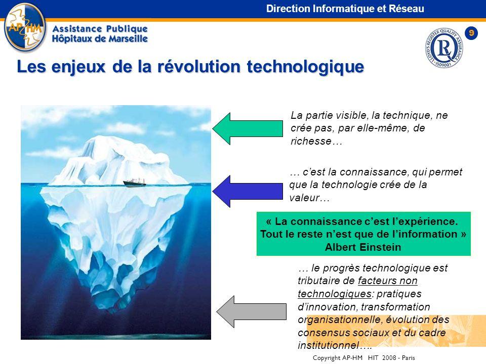 Copyright AP-HM HIT 2008 - Paris 8 Direction Informatique et Réseau En 2017 les microprocesseurs rencontreront la limite physique de l'atome. Il faudr