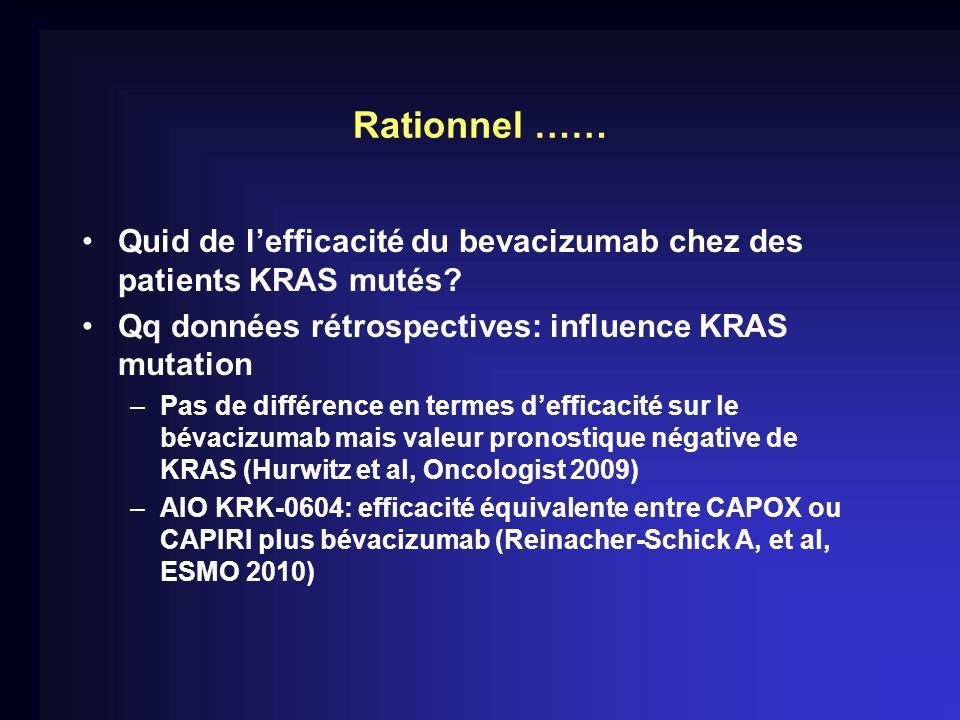 Rationnel …… Quid de lefficacité du bevacizumab chez des patients KRAS mutés? Qq données rétrospectives: influence KRAS mutation –Pas de différence en