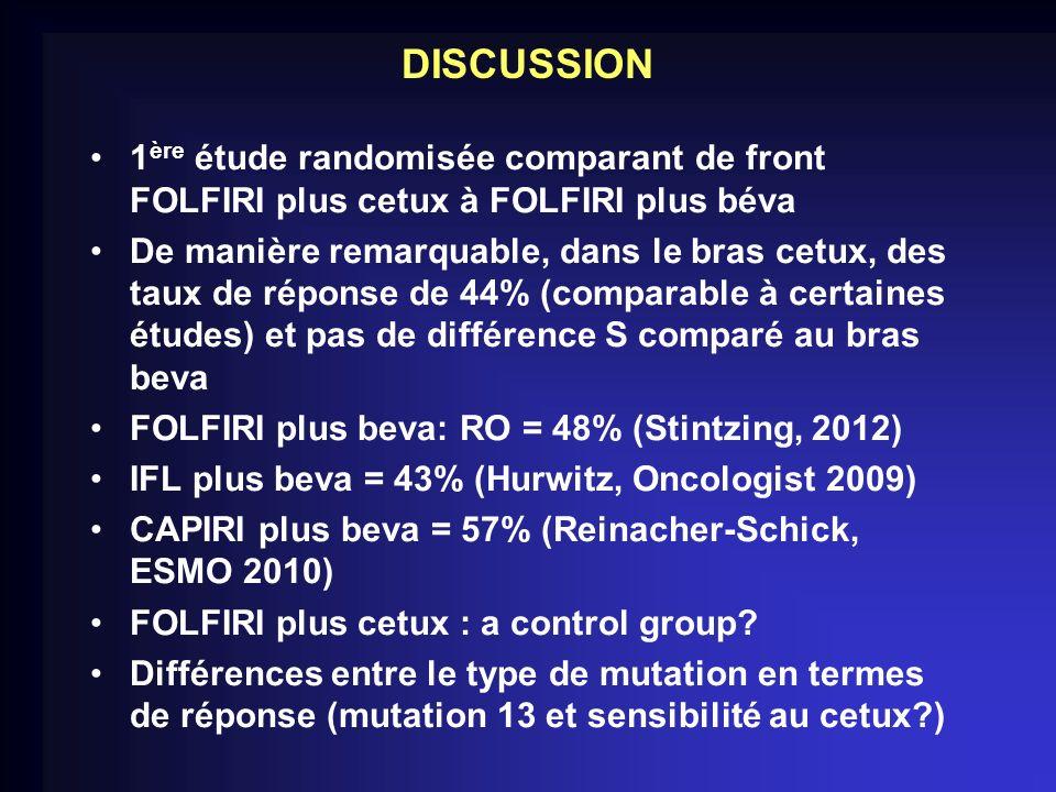 DISCUSSION 1 ère étude randomisée comparant de front FOLFIRI plus cetux à FOLFIRI plus béva De manière remarquable, dans le bras cetux, des taux de ré