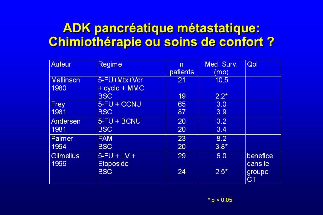 ADK pancréatique métastatique: Chimiothérapie ou soins de confort ? * p < 0.05