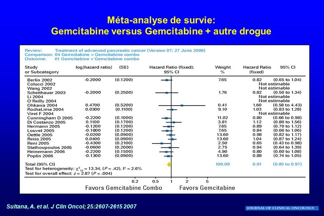 Sultana, A. et al. J Clin Oncol; 25:2607-2615 2007 Méta-analyse de survie: Gemcitabine versus Gemcitabine + autre drogue
