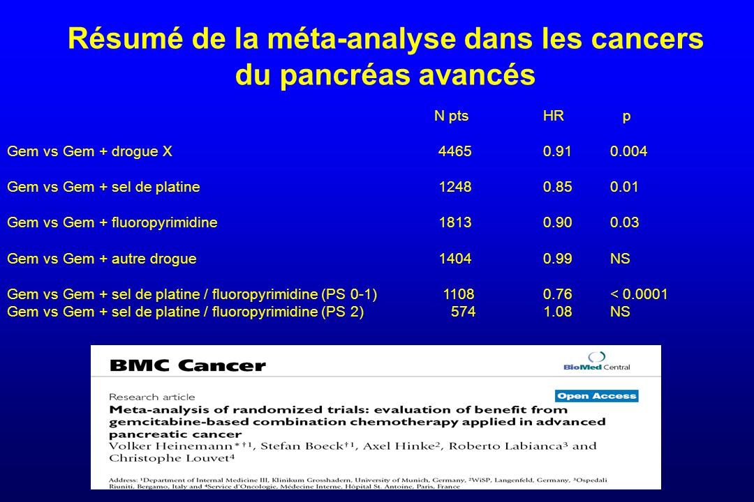 Résumé de la méta-analyse dans les cancers du pancréas avancés N ptsHR p Gem vs Gem + drogue X 44650.910.004 Gem vs Gem + sel de platine 12480.850.01