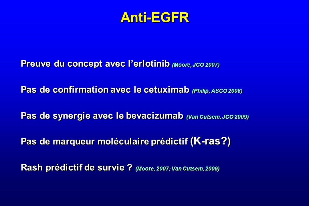 Anti-EGFR Preuve du concept avec lerlotinib (Moore, JCO 2007) Pas de confirmation avec le cetuximab (Philip, ASCO 2008) Pas de synergie avec le bevaci