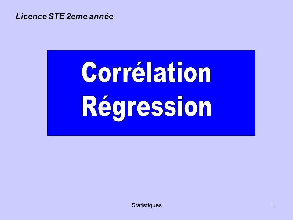 Statistiques42 3 méthodes possibles pour déterminer lexistence dune corrélation entre 2 variables: 1.Calcul de r et test sur r 2.Calcul de lintervalle de confiance de la pente.