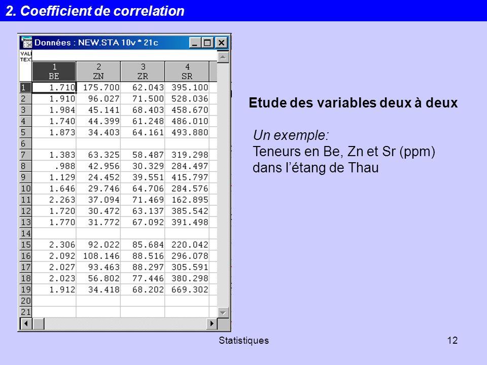 Statistiques12 Un exemple: Teneurs en Be, Zn et Sr (ppm) dans létang de Thau Etude des variables deux à deux 2. Coefficient de correlation