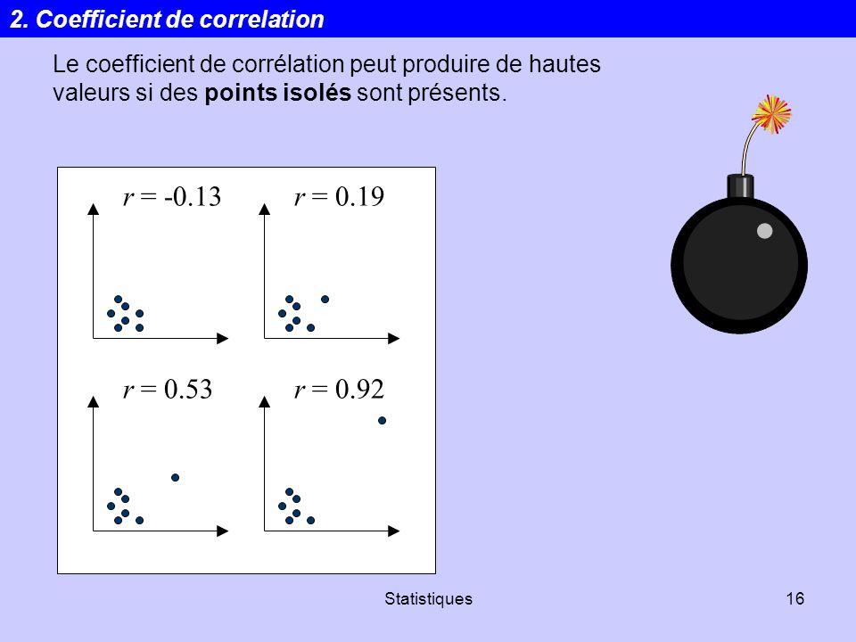 Statistiques16 r = -0.13r = 0.19 r = 0.53r = 0.92 Le coefficient de corrélation peut produire de hautes valeurs si des points isolés sont présents. 2.