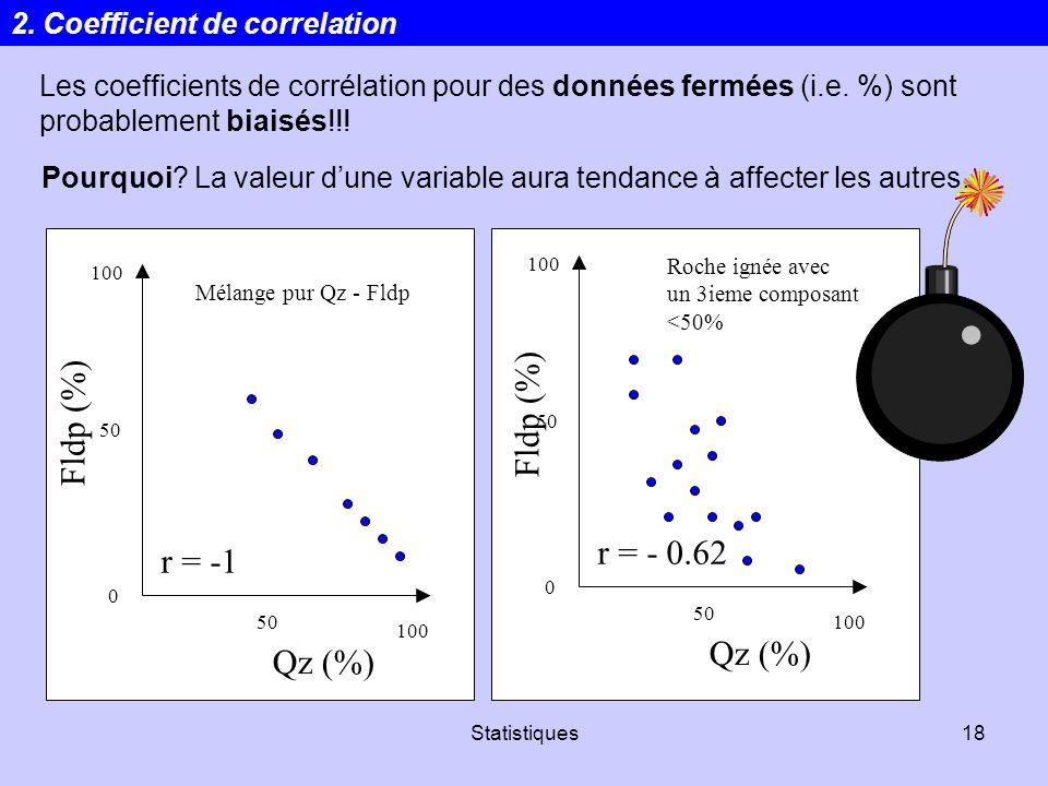 Statistiques18 Les coefficients de corrélation pour des données fermées (i.e. %) sont probablement biaisés!!! r = -1 100 50 0 Qz (%) Fldp (%) Pourquoi