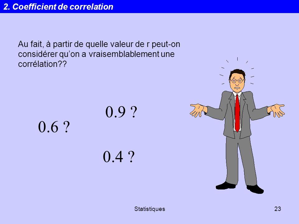 Statistiques23 Au fait, à partir de quelle valeur de r peut-on considérer quon a vraisemblablement une corrélation?? 0.6 ? 0.9 ? 0.4 ? 2. Coefficient