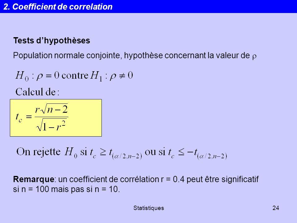Statistiques24 Tests dhypothèses Population normale conjointe, hypothèse concernant la valeur de Remarque: un coefficient de corrélation r = 0.4 peut