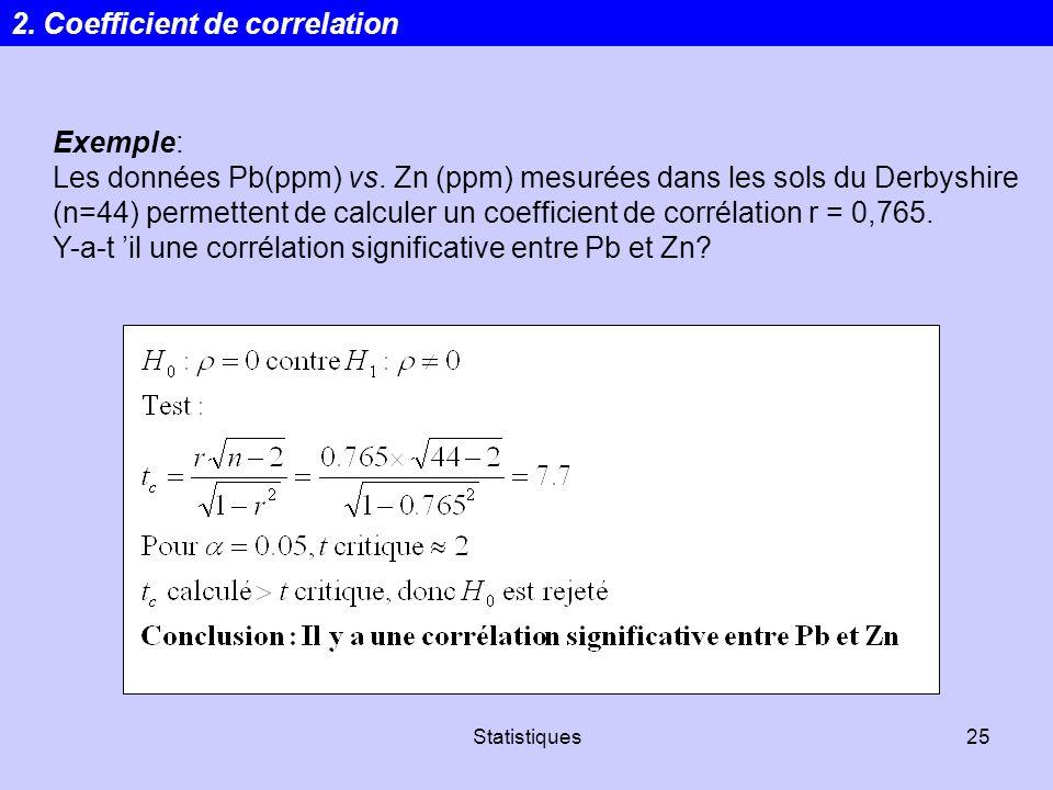 Statistiques25 Exemple: Les données Pb(ppm) vs. Zn (ppm) mesurées dans les sols du Derbyshire (n=44) permettent de calculer un coefficient de corrélat