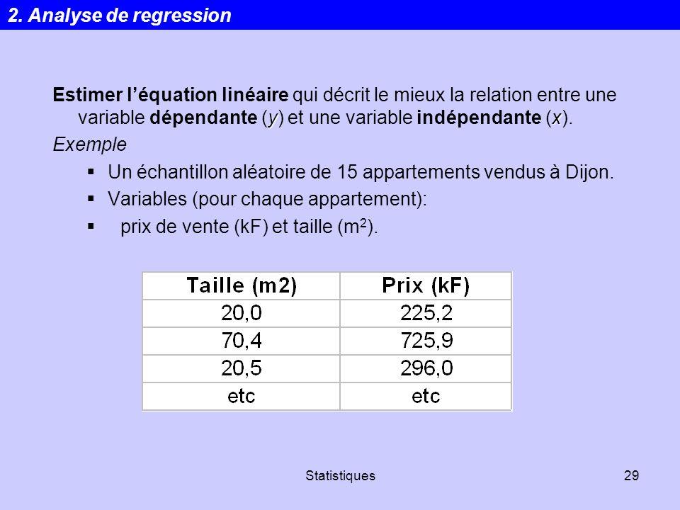 Statistiques29 yx Estimer léquation linéaire qui décrit le mieux la relation entre une variable dépendante (y) et une variable indépendante (x). Exemp