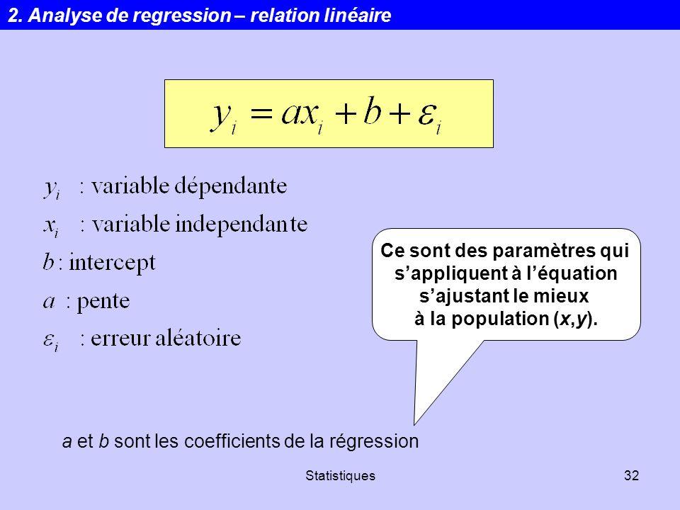 Statistiques32 Ce sont des paramètres qui sappliquent à léquation sajustant le mieux à la population (x,y). a et b sont les coefficients de la régress