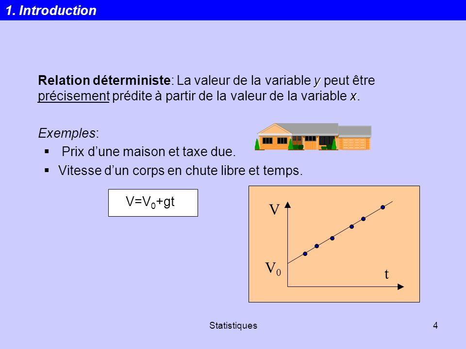 Statistiques4 y x Relation déterministe: La valeur de la variable y peut être précisement prédite à partir de la valeur de la variable x. Exemples: Pr