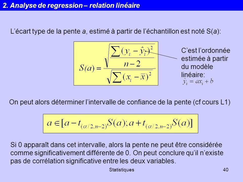 Statistiques40 Lécart type de la pente a, estimé à partir de léchantillon est noté S(a): On peut alors déterminer lintervalle de confiance de la pente