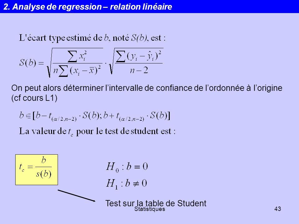 Statistiques43 On peut alors déterminer lintervalle de confiance de lordonnée à lorigine (cf cours L1) Test sur la table de Student 2. Analyse de regr