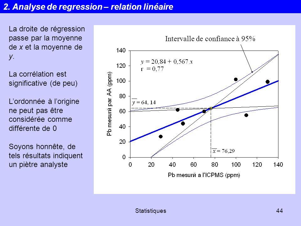 Statistiques44 La droite de régression passe par la moyenne de x et la moyenne de y. La corrélation est significative (de peu) Lordonnée à lorigine ne