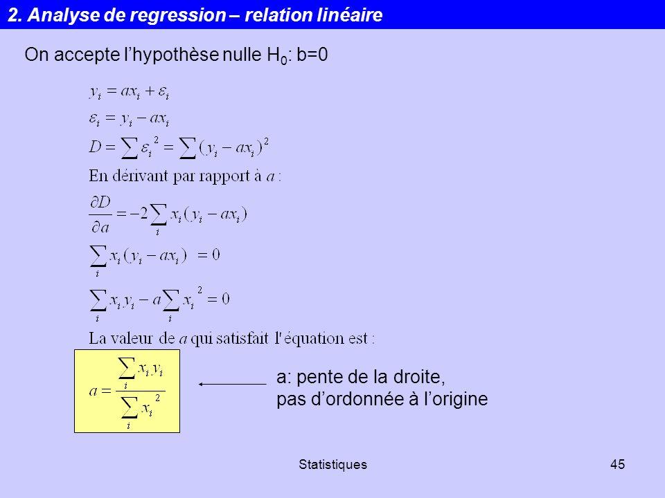 Statistiques45 On accepte lhypothèse nulle H 0 : b=0 a: pente de la droite, pas dordonnée à lorigine 2. Analyse de regression – relation linéaire
