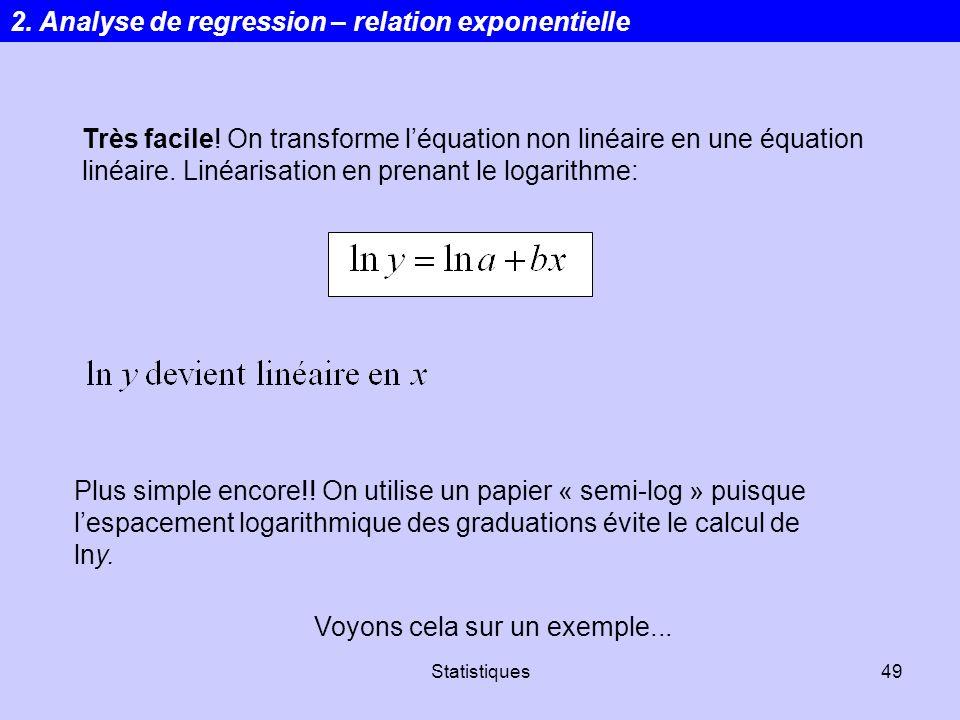 Statistiques49 Très facile! On transforme léquation non linéaire en une équation linéaire. Linéarisation en prenant le logarithme: Plus simple encore!