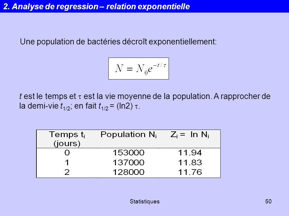 Statistiques50 Une population de bactéries décroît exponentiellement: t est le temps et est la vie moyenne de la population. A rapprocher de la demi-v