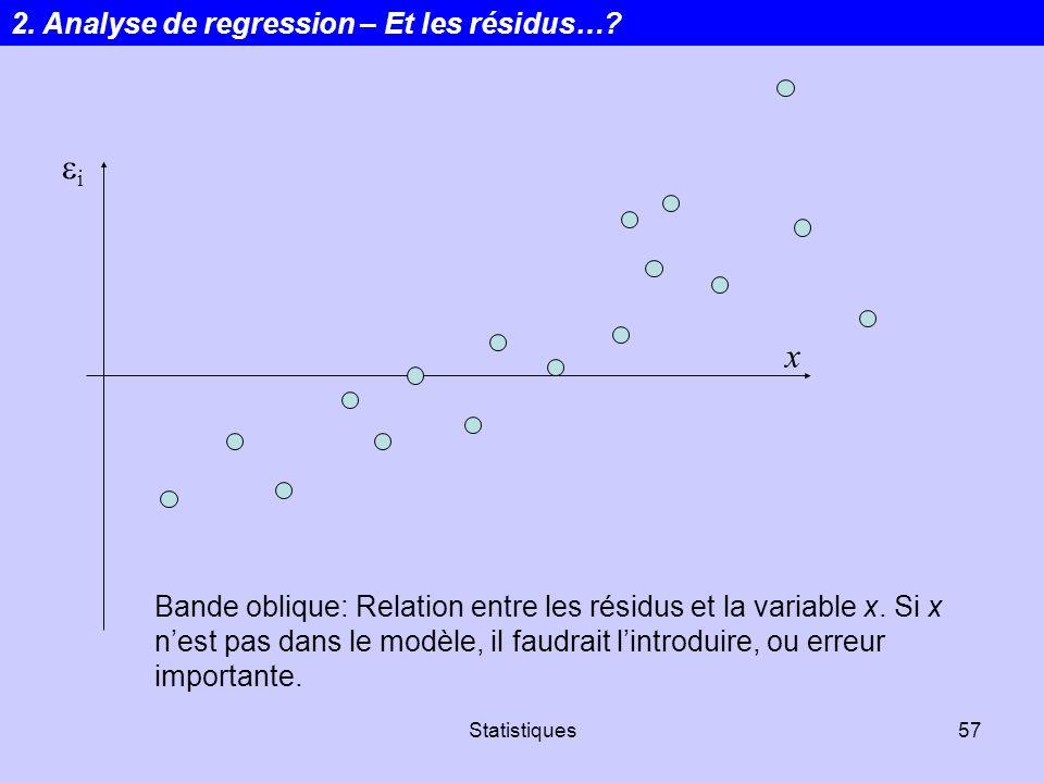 Statistiques57 i x Bande oblique: Relation entre les résidus et la variable x. Si x nest pas dans le modèle, il faudrait lintroduire, ou erreur import