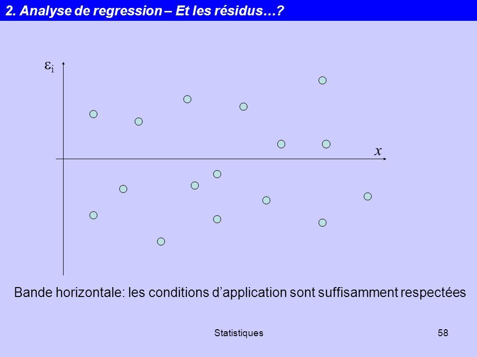Statistiques58 i x Bande horizontale: les conditions dapplication sont suffisamment respectées 2. Analyse de regression – Et les résidus…?