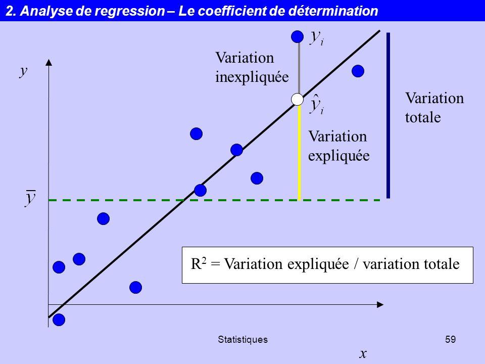 Statistiques59 y x Variation inexpliquée Variation expliquée Variation totale R 2 = Variation expliquée / variation totale 2. Analyse de regression –