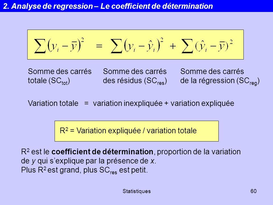 Statistiques60 Somme des carrés totale (SC tot ) Somme des carrés des résidus (SC res ) Somme des carrés de la régression (SC reg ) Variation totale =