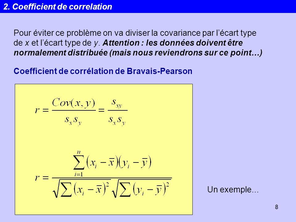 Statistiques8 Pour éviter ce problème on va diviser la covariance par lécart type de x et lécart type de y. Attention : les données doivent être norma