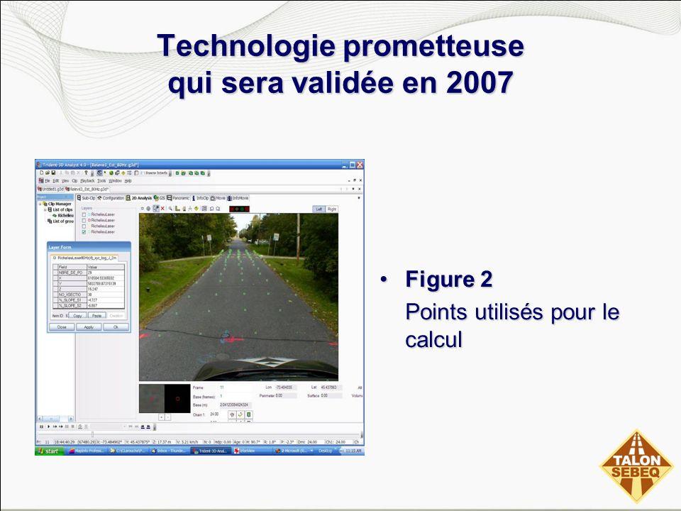 Technologie prometteuse qui sera validée en 2007 Figure 2Figure 2 Points utilisés pour le calcul