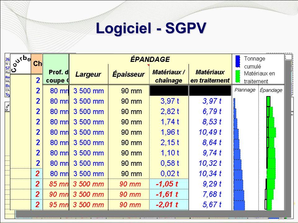 Logiciel - SGPV Logiciel - SGPV