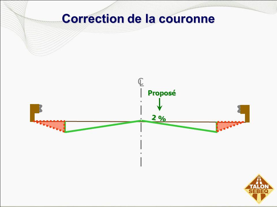Correction de la couronne C L 2 % Proposé