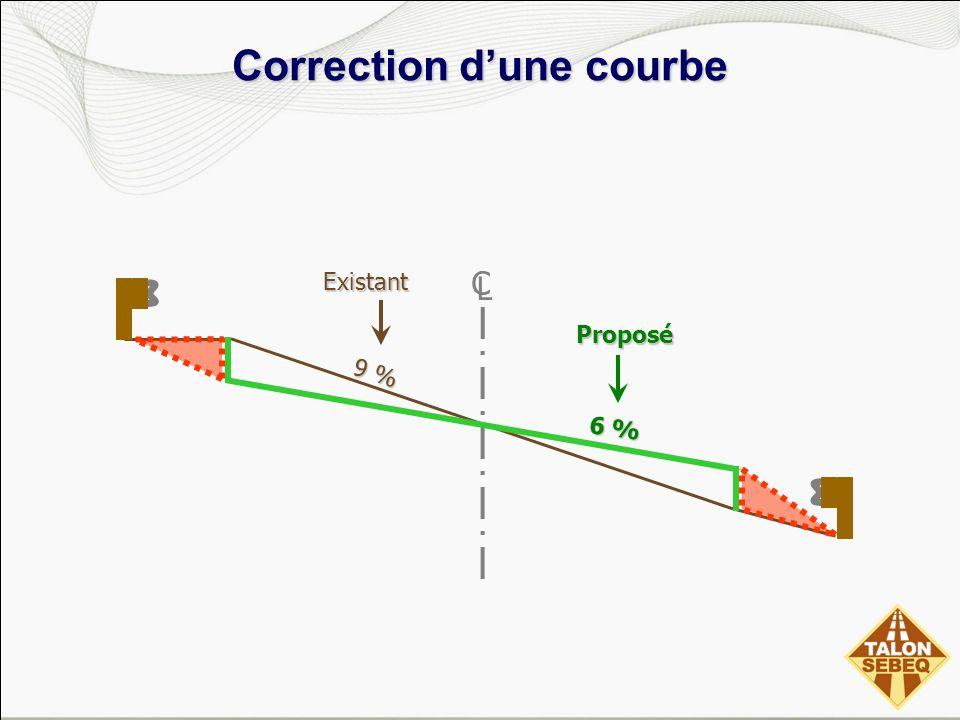 Correction dune courbe C L 9 % Existant 6 % Proposé