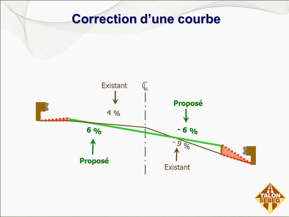 Correction dune courbe Correction dune courbe C L 4 % Existant - 6 % Proposé - 9 % Existant 6 % Proposé