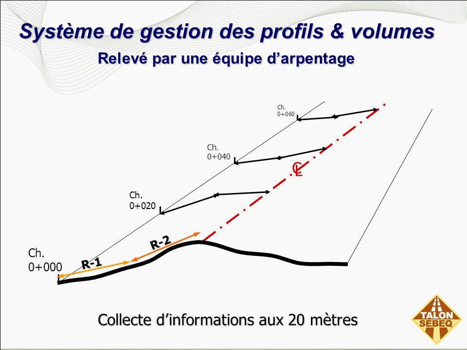 Système de gestion des profils & volumes Relevé par une équipe darpentage Collecte dinformations aux 20 mètres Collecte dinformations aux 20 mètres C
