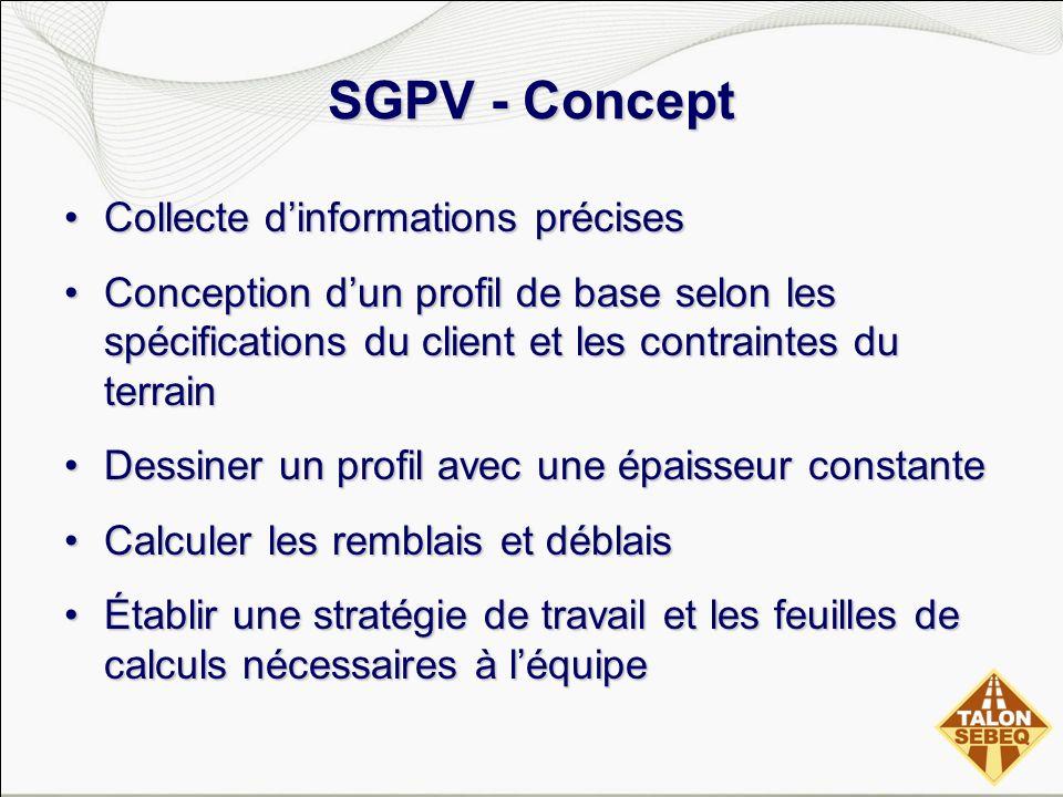 SGPV - Concept Collecte dinformations précisesCollecte dinformations précises Conception dun profil de base selon les spécifications du client et les