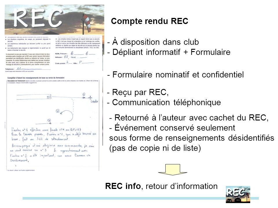 Compte rendu REC - À disposition dans club - Dépliant informatif + Formulaire - Formulaire nominatif et confidentiel - Reçu par REC, - Communication t
