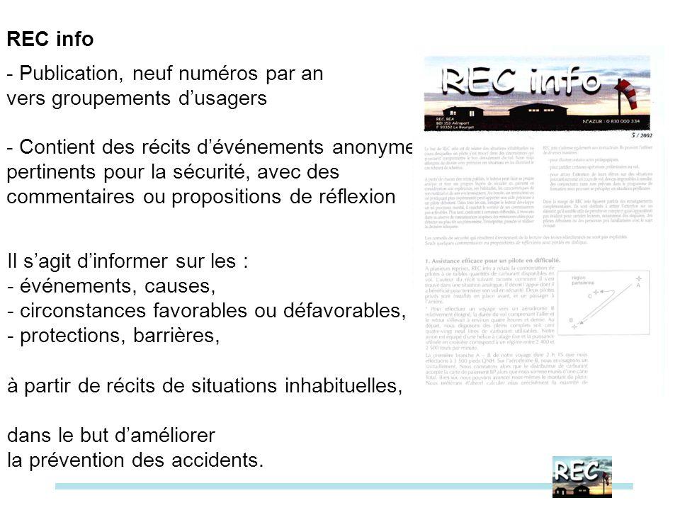 REC info - Contient des récits dévénements anonymes pertinents pour la sécurité, avec des commentaires ou propositions de réflexion - Publication, neu