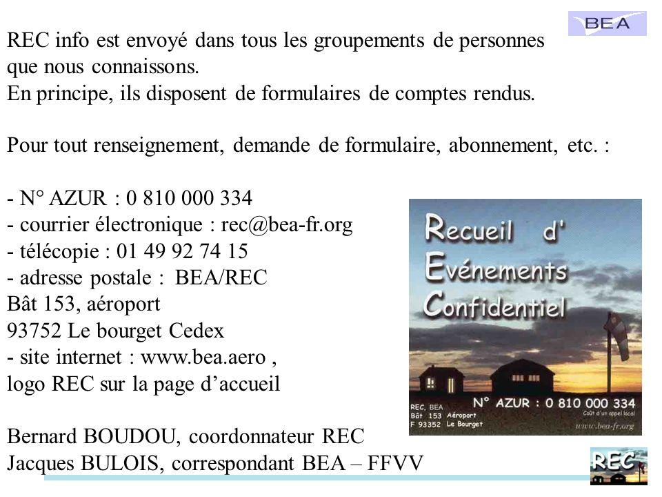 Pour tout renseignement, demande de formulaire, abonnement, etc. : - N° AZUR : 0 810 000 334 - courrier électronique : rec@bea-fr.org - télécopie : 01