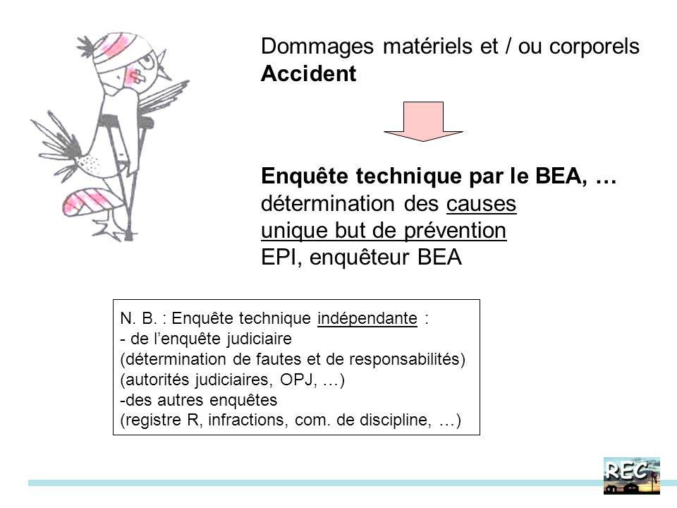 Dommages matériels et / ou corporels Accident Enquête technique par le BEA, … détermination des causes unique but de prévention EPI, enquêteur BEA N.